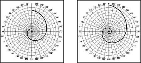 espiral7