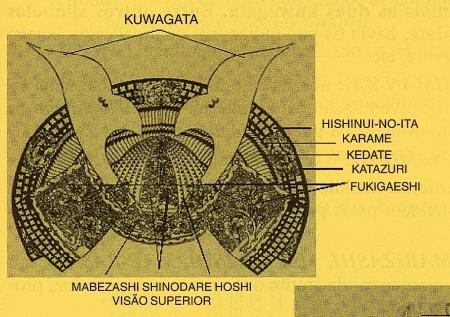 Kuwagata
