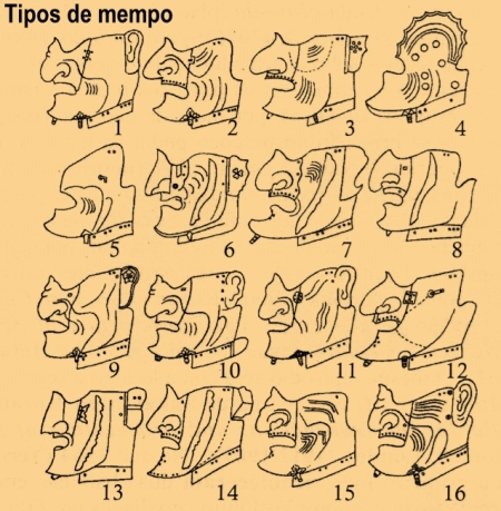 Menpo Diagramas